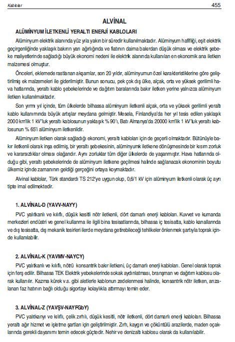 ALVİNAL ALÜMİNYUM İLETKENLİ YERALTI ENERJİ KABLOLARI