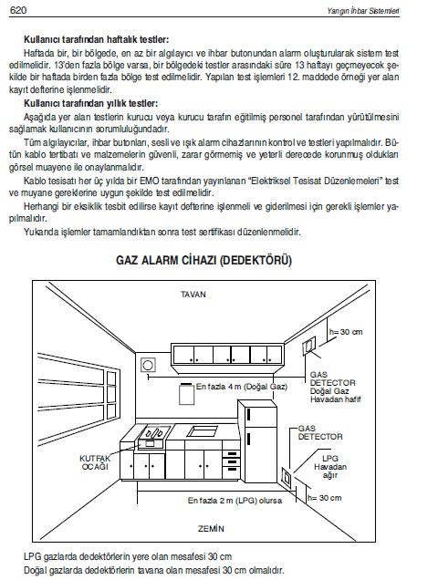GAZ ALARM CİHAZLARI ( DEDEKTÖRÜ )