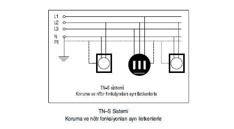 TN-C TOPRAKLAMA SİSTEMİNİN ÖZELLİKLERİ