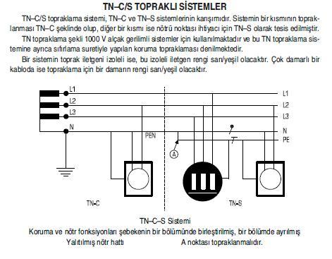 TN-C/S TOPRAKLAMA SİSTEMİNİN ÖZELLİKLERİ